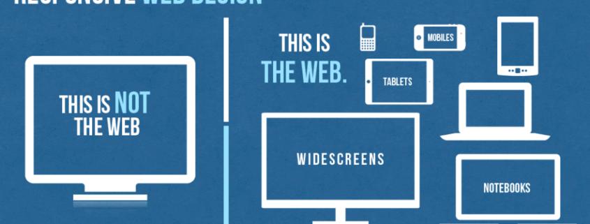 realizzazione siti web responsive