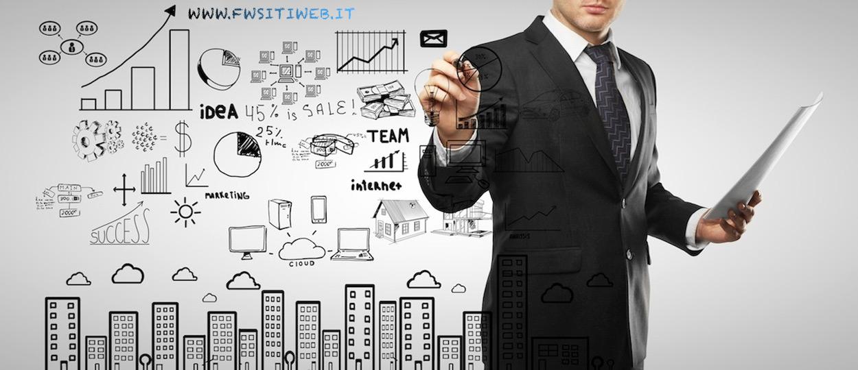 come creare un sito web professionale