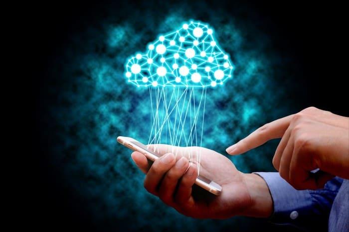 backup online cloud